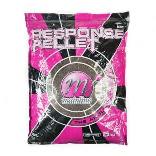 MAINLINE Response Pellet Activ Maple-8 opakowanie 5kg